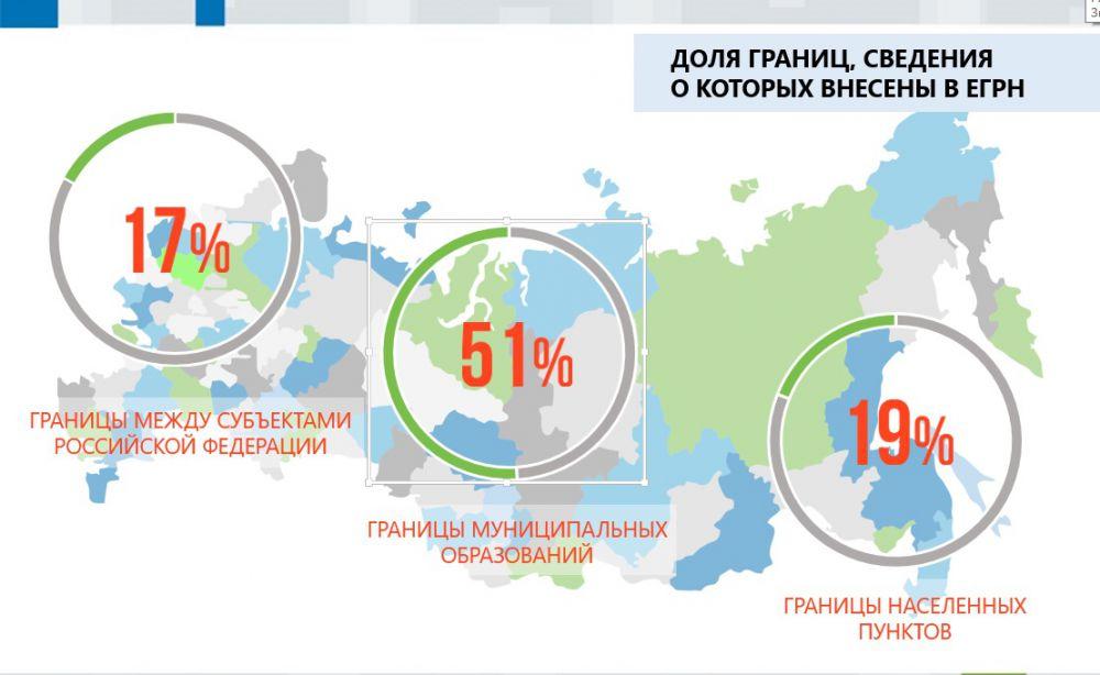 Почти половина границ столиц регионов внесены в ЕГРН